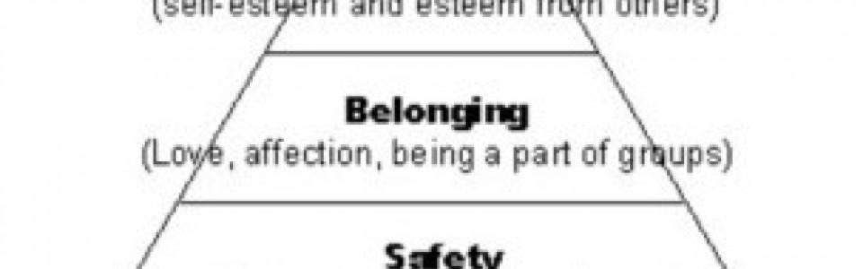 On Belonging